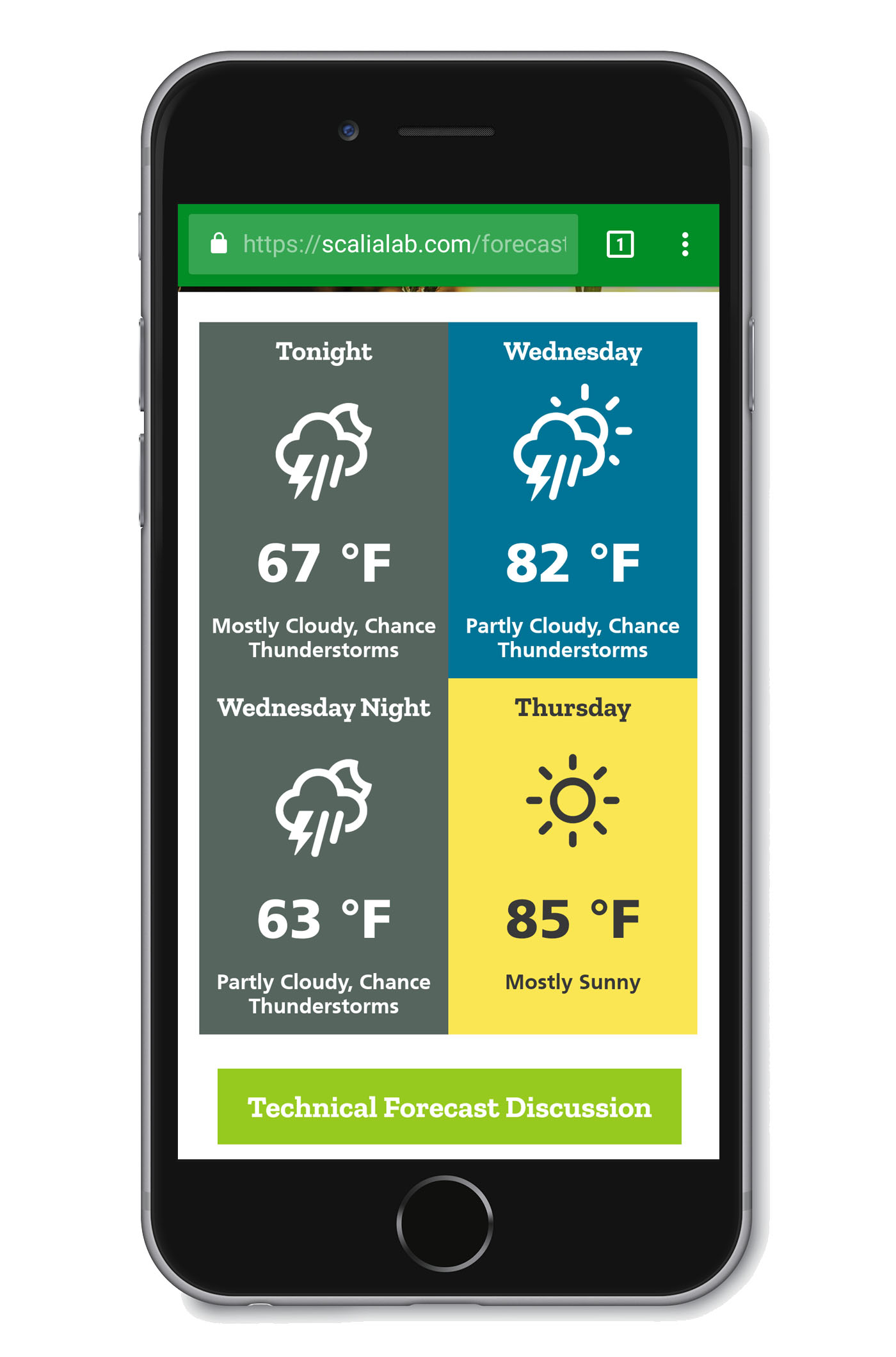 Scalia Lab Mobile Forecast and icons design by Red Tail Design